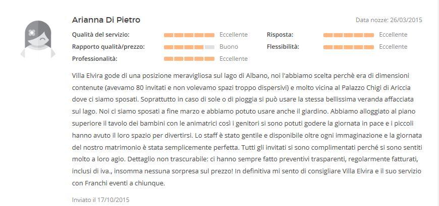 Recensioni Arianna Di Pietro