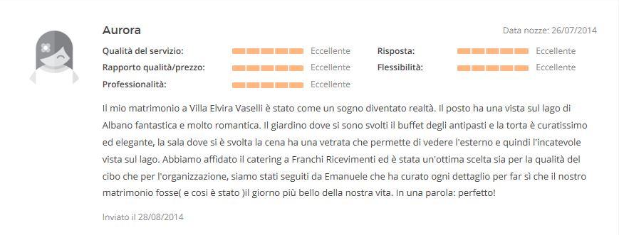 Recensione Villa Elvira Vaselli Aurora